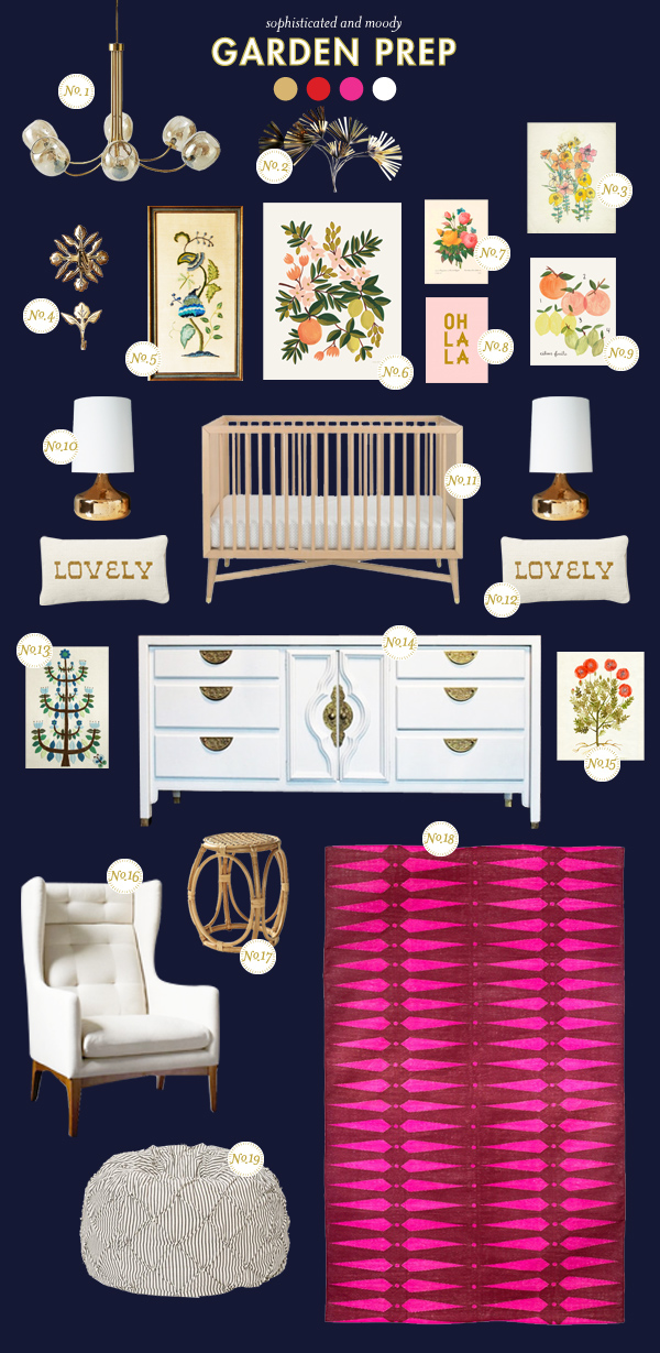floral baby room ideas